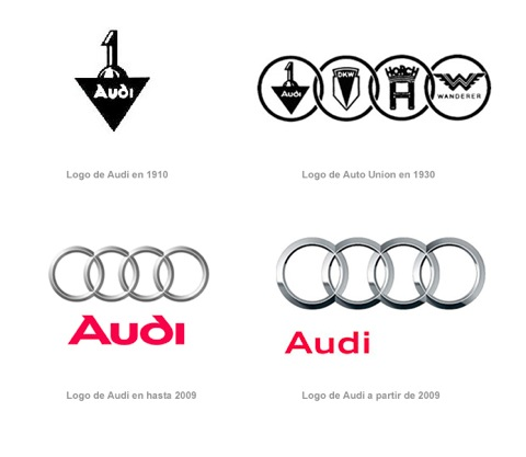 historia Logo Audi