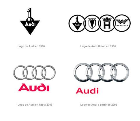 El significado detrás de algunos logos 1