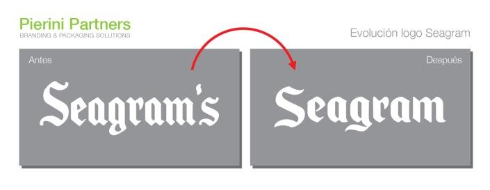 Evolucion logo Seagram