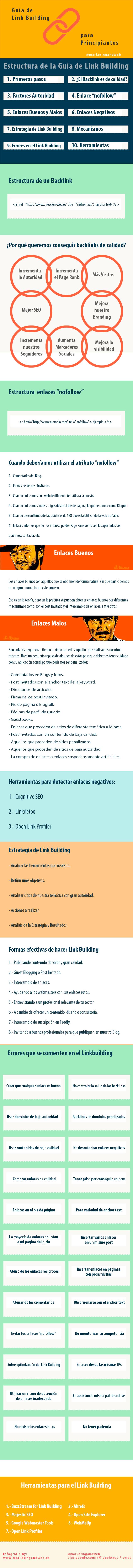 infografia-guia-link-building-principiantes