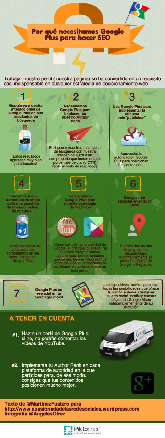 infografia_por_que_necesitamos_google__para_el_seo